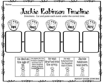 Jackie Robinson Worksheets by Teaching Second Grade | TpT