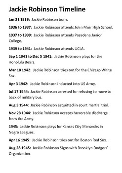 Jackie Robinson Timeline and Quotes by Steven's Social Studies | TpT