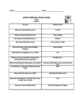 Jackie Robinson study guide for assessment