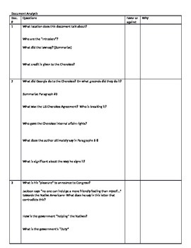 Jackson DBQ Question sheet for Indian Removal Act