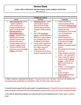 Jackson to Civil War review sheet with Answer Key