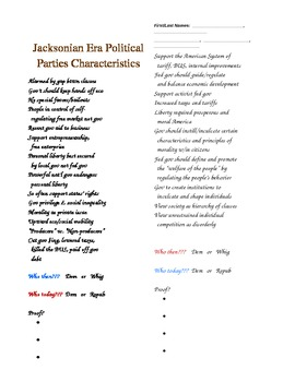 Jacksonian Era Political Parties Characteristics T-Chart