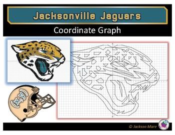 Jacksonville Jaguars Coordinate Graph