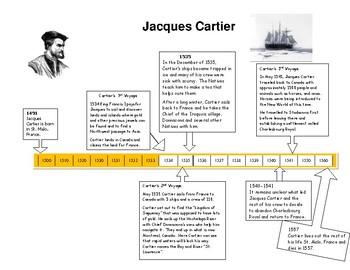 Jacques Cartier timeline