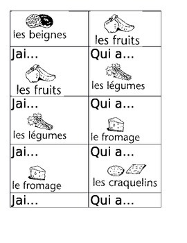 Core French J'ai Qui A - Nourriture
