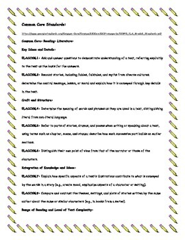 Jake Drake Know-It-All by Andrew Clements Student Comprehension Packet