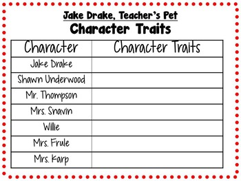 Jake Drake, Teacher's Pet- A Complete Novel Study!