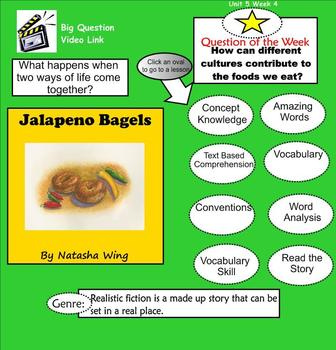 Jalapeno Bagel SmartBoard Menu