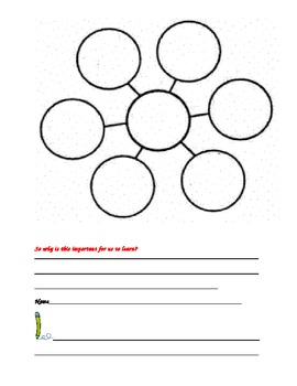 Jalapeno Bagels Activity Menu and Differentiated Lesson Plans