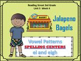 Jalapeno Bagels : Vowel Patterns ei & eigh  SPELLING CENTE