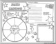 James Madison Timeline Poster Acrostic Poem Activity with Reading Passage