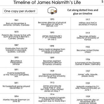 James Naismith Timeline