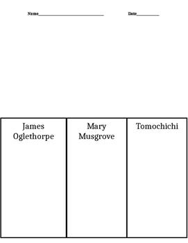 James Oglethorpe, Mary Musgrove and Tomochichi Graphic Organizer Bundle