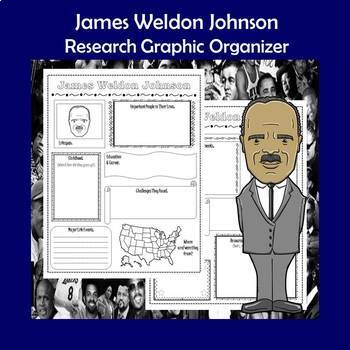James Weldon Johnson Biography Research Graphic Organizer