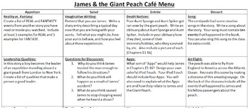 James and the Giant Peach Activity Menu