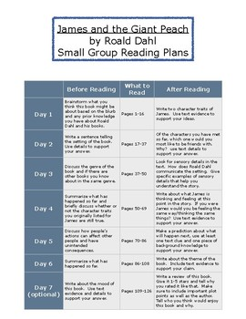 James and the Giant Peach Small Group Reading Plans