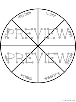 James and the Giant Peach Story Elements Wheel