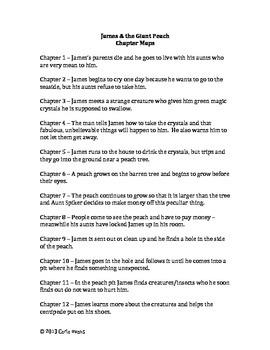 James & the Giant Peach by Roald Dahl Lit Circle Lesson Plans