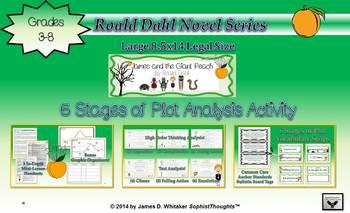 James & the Giant Peach by Roald Dahl Plot Analysis Activity Common Core