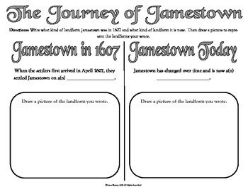 Jamestown Charters and Reasons for Picking the Site