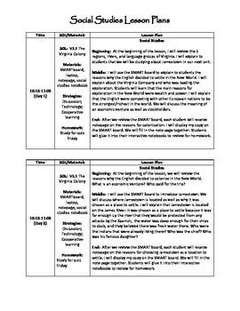 Jamestown Lesson Plans