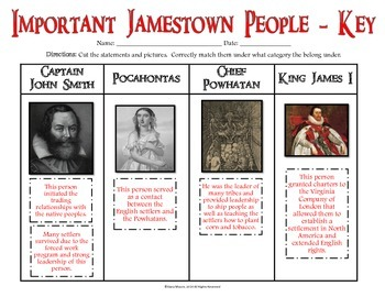Jamestown People Sort