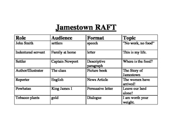Jamestown RAFT