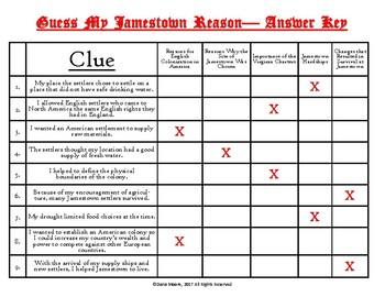 Jamestown Reasons Matrix