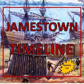 Jamestown Timeline (PPT and Worksheet)