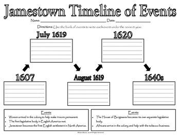 Jamestown Timeline of Events