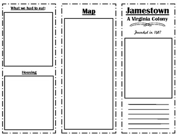 Jamestown and Plymouth Colonies Brochure Project