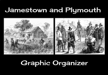 compare jamestown and plymouth colonies