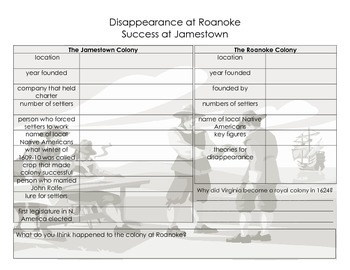 Jamestown and Roanoke Colonies Graphic Organizer