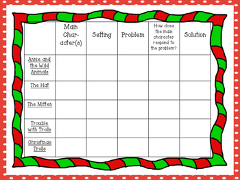 Jan Brett Graphic Organizer