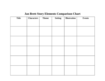 Jan Brett Story Elements Comparison Chart