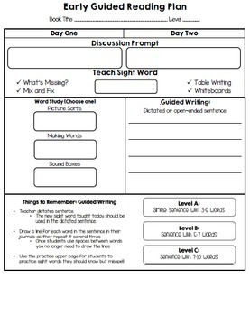 Jan Richardson Early Guided Reading Plan