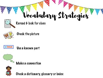 Jan Richardson Guided Reading Strategies Posters & Bookmarks