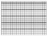 Jan Richardson Level Sight Word Checklist