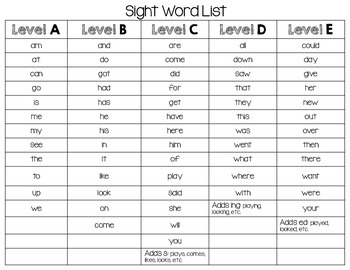Jan Richardson Sight Word Check List and Resources