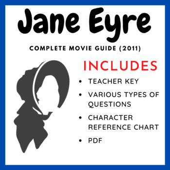 Jane Eyre (2011) - Complete Movie Guide