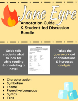 Jane Eyre Annotation Guide and Student-led Discussion Bundle