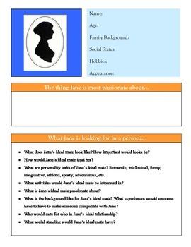 Jane Eyre Match.com Profile