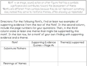 Jane Eyre Motifs: Common Core Aligned