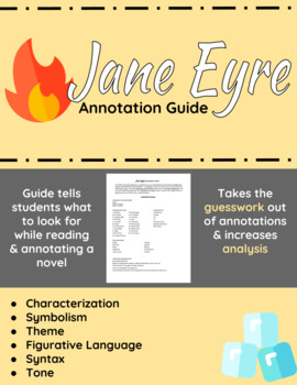 Jane Eyre Annotation Guide