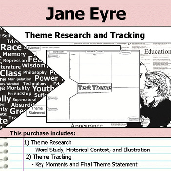 Jane Eyre - Theme Tracking Notes Etymology & Context Research