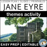 Jane Eyre Themes Textual Analysis Activity