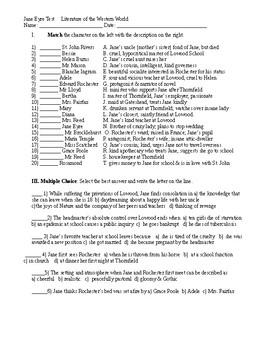 Jane Eyre unit test