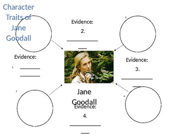 Jane Goodall Graphic Organizer
