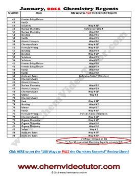 January, 2011 Chemistry Regents Study Guide