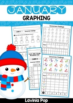 January Graphing